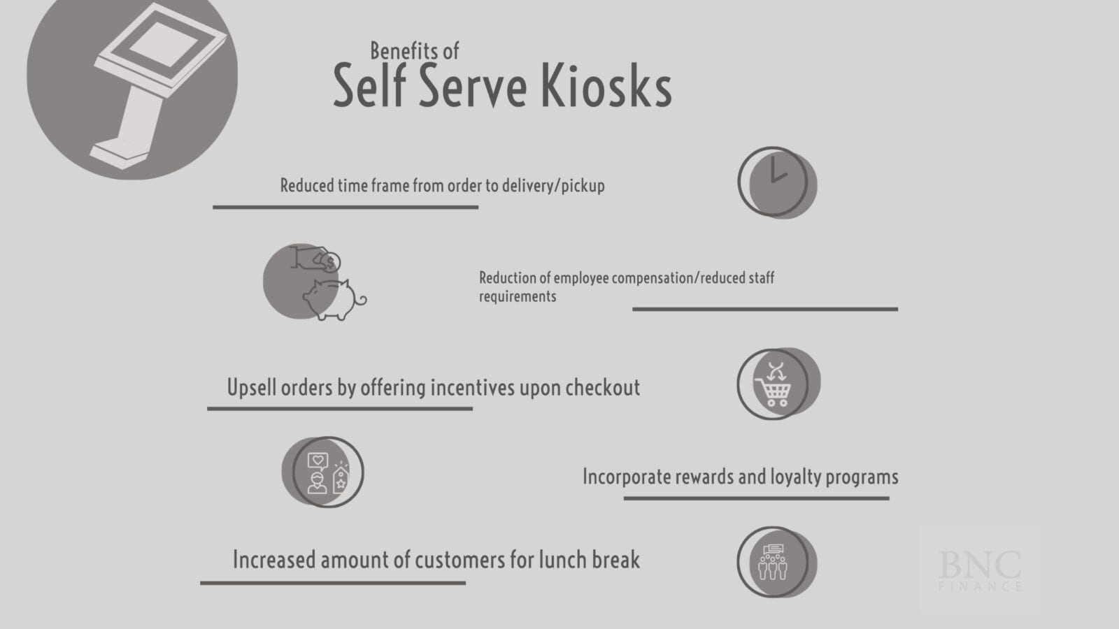Infographic Benefits of Self Serve Kiosks for restaurants