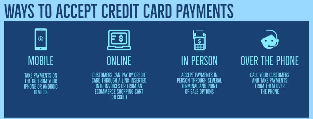Ways To Accept Credit Cards infographic