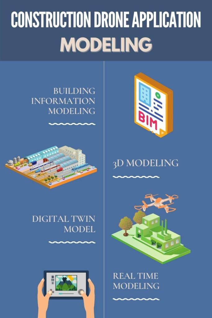 Construction Drone Application Modeling - Building information Modeling - 3D Modeling - Digital Twin Model - Real Time Modeling