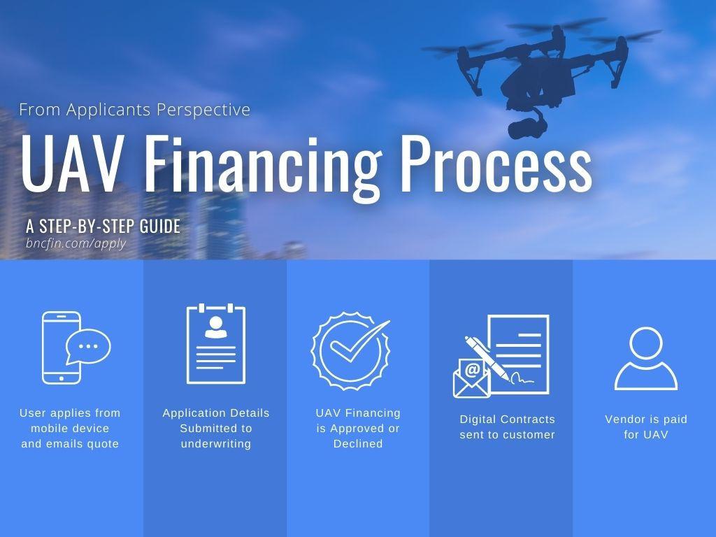 How to Apply for UAV Financing