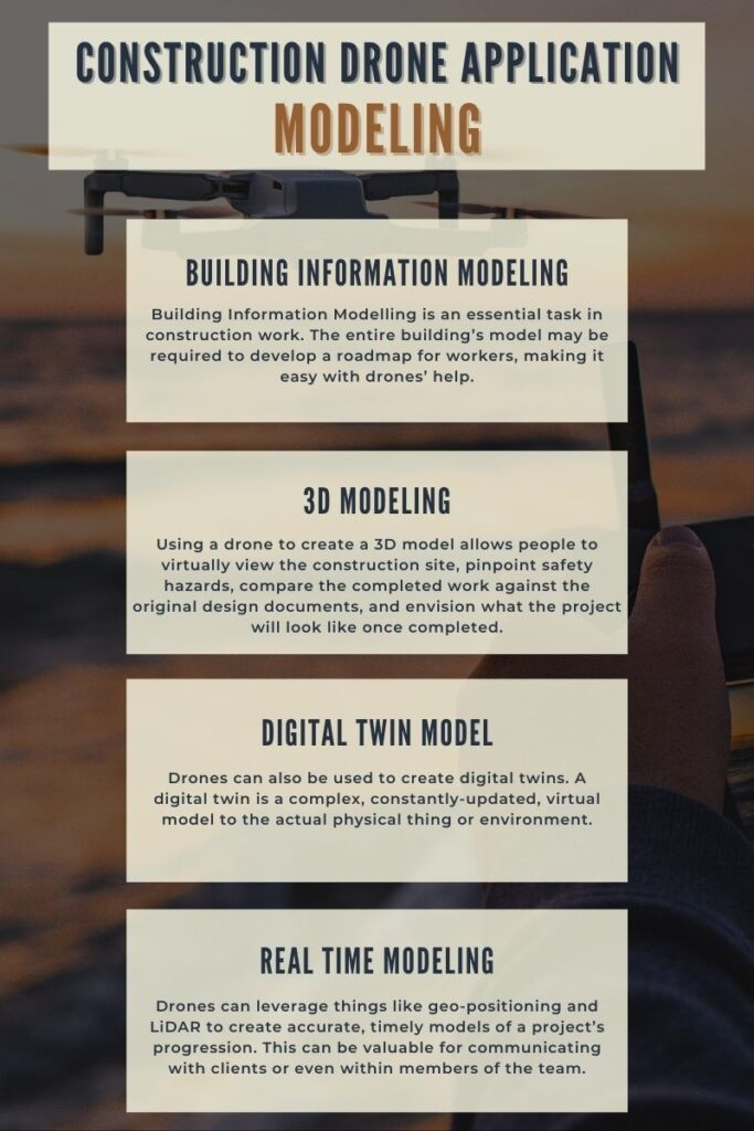 Construction Drone Modeling Types