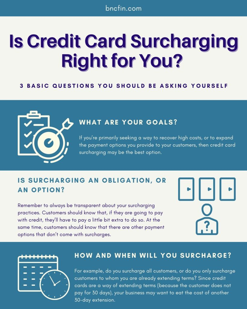 Is Credit Card Surcharging right for your business? 1. What are your goals. 2. Is surcharging an obligation, or an option? 3. How and when will you surcharge?